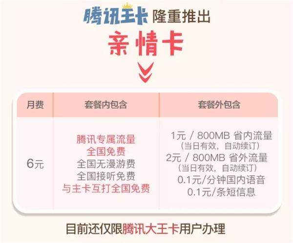 腾讯推出亲情手机卡:月租6元 与主卡互打免费